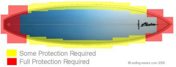 Areas of the surfboard in need of protection